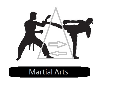 Martial Arts Technique