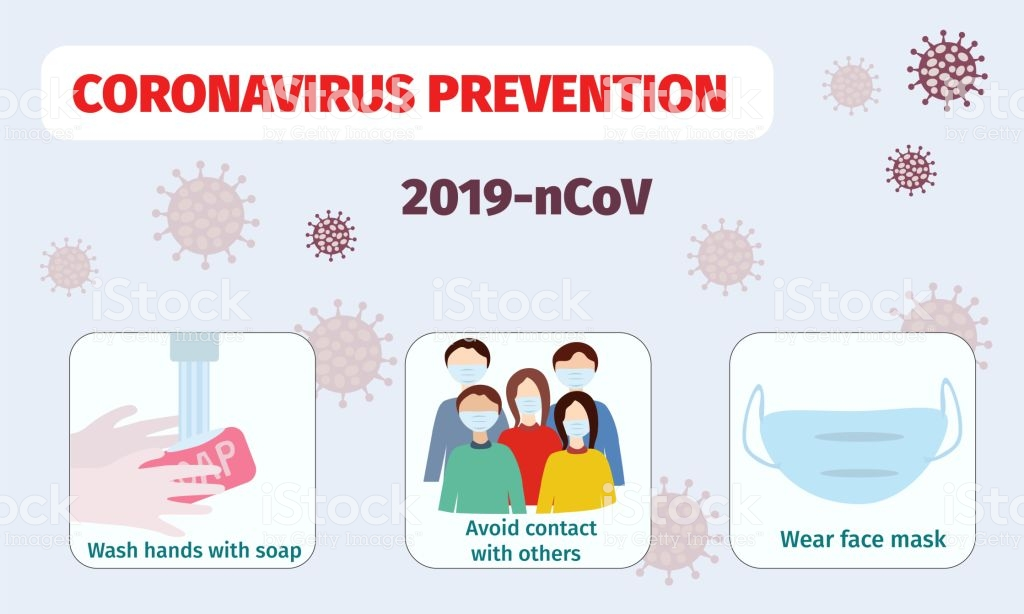 how to avoid being a victim of coronavirus disease